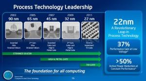 Výrobná technológia procesorov spoločnosti Intel