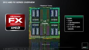 Výrobná technológia procesorov spoločnosti AMD
