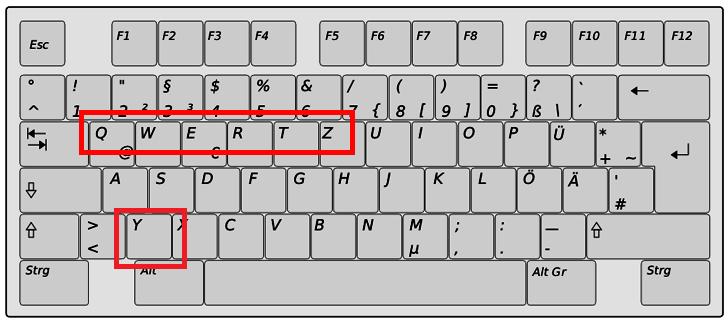 qwertz-tastaturbelegung