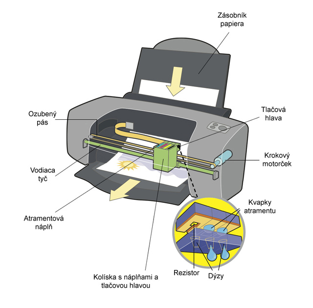 5QiK.inkjet_printer_copy_jpg